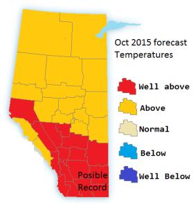 October 2015 Temperatures